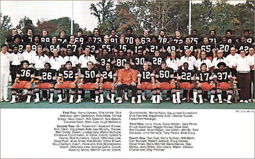 Cleveland Browns 1975 Team Photo
